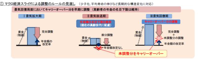 図2_2.png